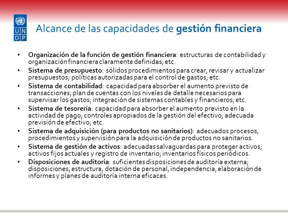 Alcance de las capacidades de Gestión de la Cadena de Adquisiciones y Suministros (1) Gestión y coordinación: estructura organizativa, dotación de personal y gestión adecuados para realizar las funciones de adquisición; etc.