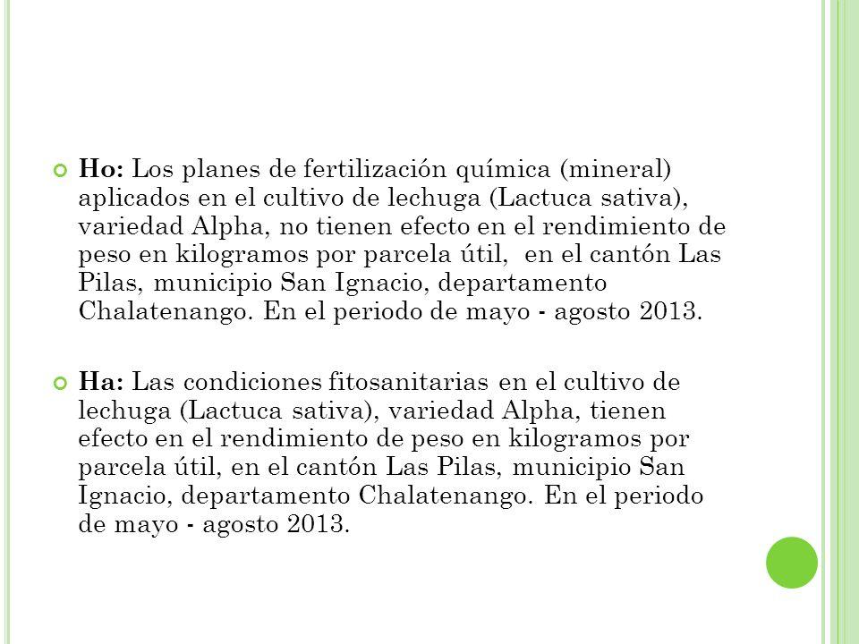 Ho: Los planes de fertilización química (mineral) aplicados en el cultivo de lechuga (Lactuca sativa), variedad Alpha, no tienen efecto en el rendimie