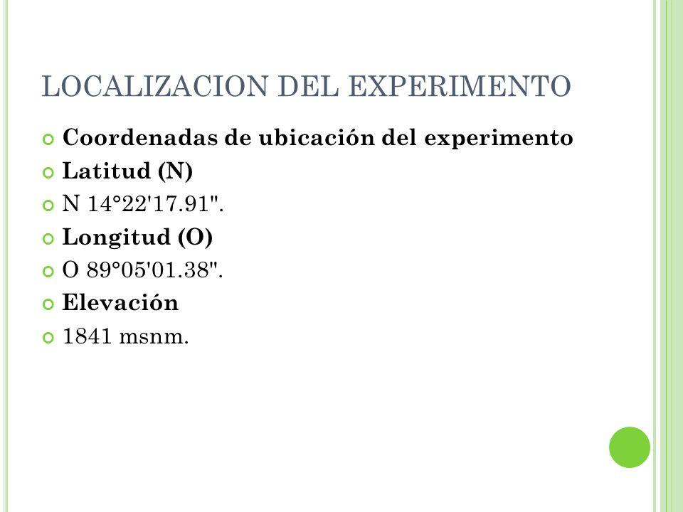 LOCALIZACION DEL EXPERIMENTO Coordenadas de ubicación del experimento Latitud (N) N 14°22'17.91