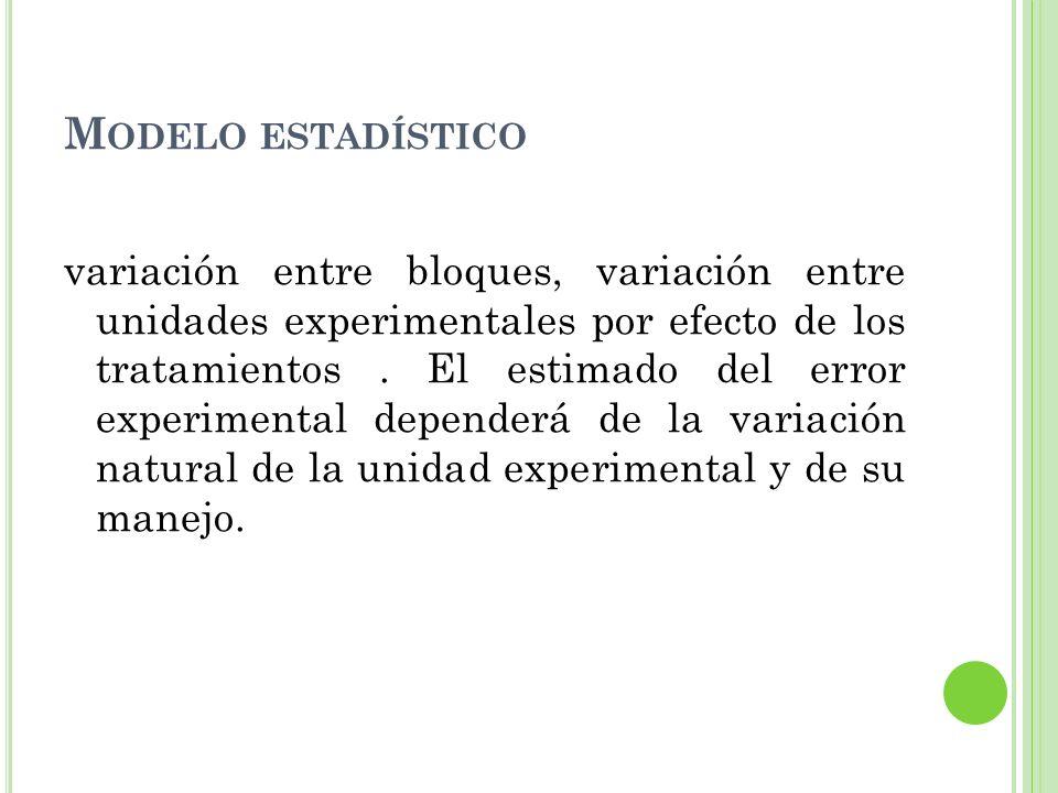 M ODELO ESTADÍSTICO variación entre bloques, variación entre unidades experimentales por efecto de los tratamientos. El estimado del error experimenta