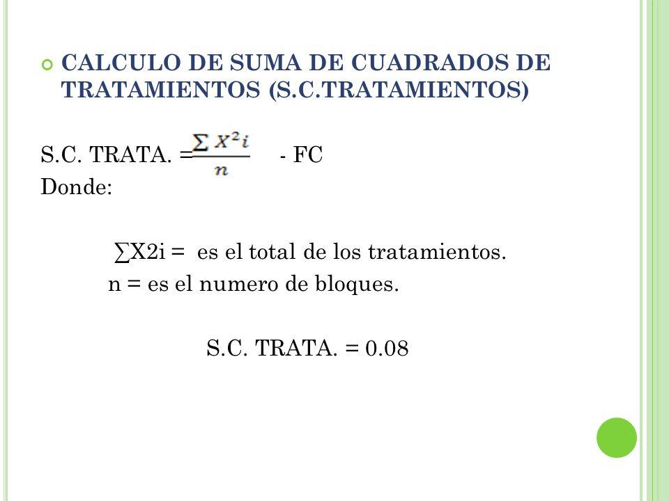 CALCULO DE SUMA DE CUADRADOS DE TRATAMIENTOS (S.C.TRATAMIENTOS) S.C. TRATA. = - FC Donde: X2i = es el total de los tratamientos. n = es el numero de b