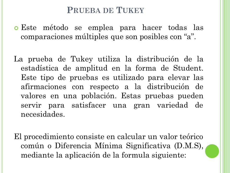 P RUEBA DE T UKEY Este método se emplea para hacer todas las comparaciones múltiples que son posibles con a. La prueba de Tukey utiliza la distribució