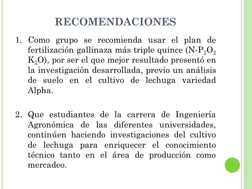 RECOMENDACIONES 1. Como grupo se recomienda usar el plan de fertilización gallinaza más triple quince (N-P 2 O 2 K 2 O), por ser el que mejor resultad