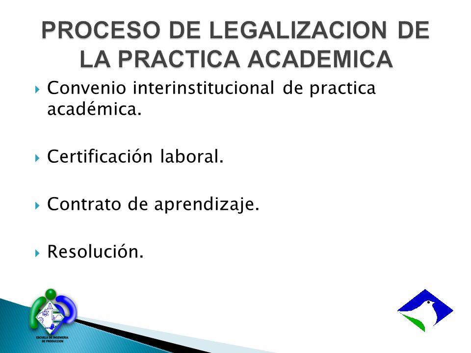 Convenio interinstitucional de practica académica. Certificación laboral. Contrato de aprendizaje. Resolución.