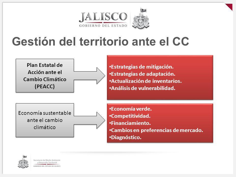 Gestión del territorio ante el CC Plan Estatal de Acción ante el Cambio Climático (PEACC) Economía sustentable ante el cambio climático Estrategias de