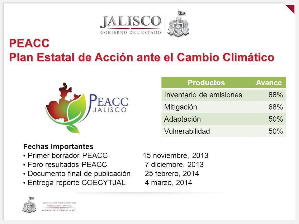 PEACC Plan Estatal de Acción ante el Cambio Climático Fechas Importantes Primer borrador PEACC 15 noviembre, 2013 Foro resultados PEACC 7 diciembre, 2