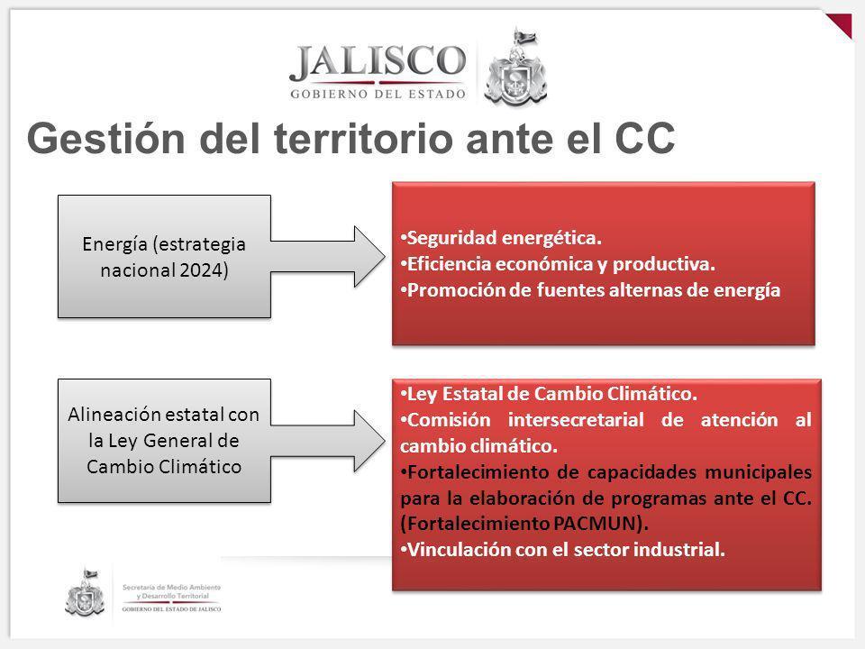 Gestión del territorio ante el CC Energía (estrategia nacional 2024) Alineación estatal con la Ley General de Cambio Climático Seguridad energética. E