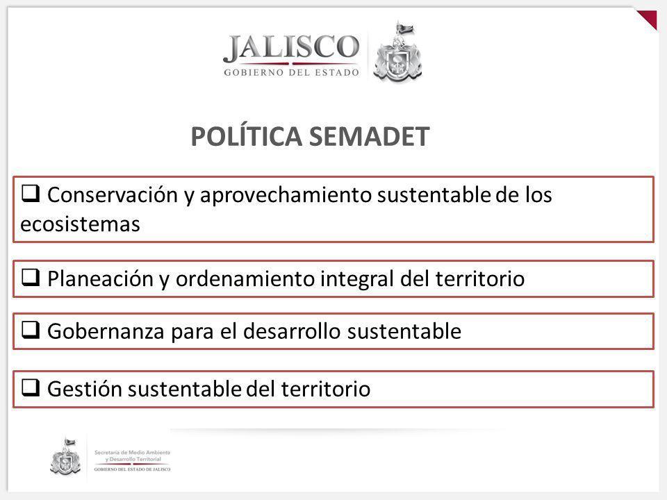 POLÍTICA SEMADET Conservación y aprovechamiento sustentable de los ecosistemasDiapositiva 3 Planeación y ordenamiento integral del territorio Gobernan
