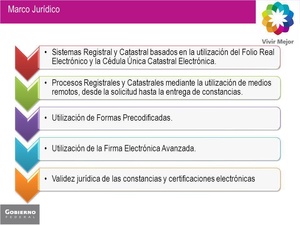 Sistemas Registral y Catastral basados en la utilización del Folio Real Electrónico y la Cédula Única Catastral Electrónica.