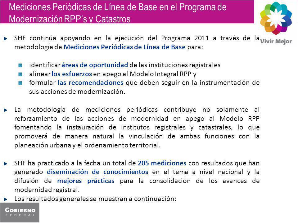 Mediciones Periódicas de Línea de Base en el Programa de Modernización RPPs y Catastros SHF continúa apoyando en la ejecución del Programa 2011 a trav