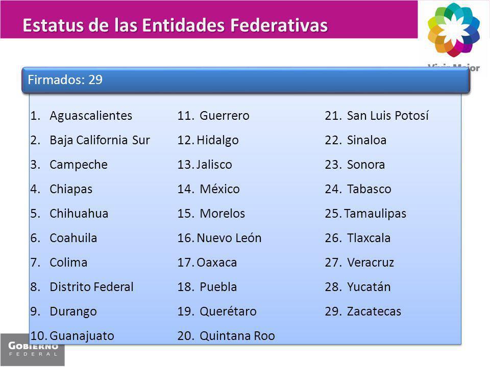 Estatus de las Entidades Federativas Firmados: 29 1.Aguascalientes 2.Baja California Sur 3.Campeche 4.Chiapas 5.Chihuahua 6.Coahuila 7.Colima 8.Distri