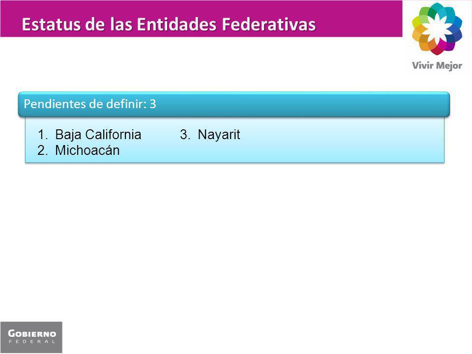 Estatus de las Entidades Federativas Pendientes de definir: 3 1.Baja California 2.Michoacán 3.Nayarit