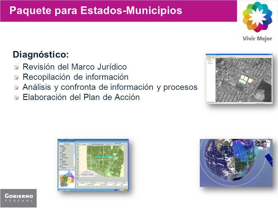 Revisión del Marco Jurídico Recopilación de información Análisis y confronta de información y procesos Elaboración del Plan de Acción Diagnóstico: Paq