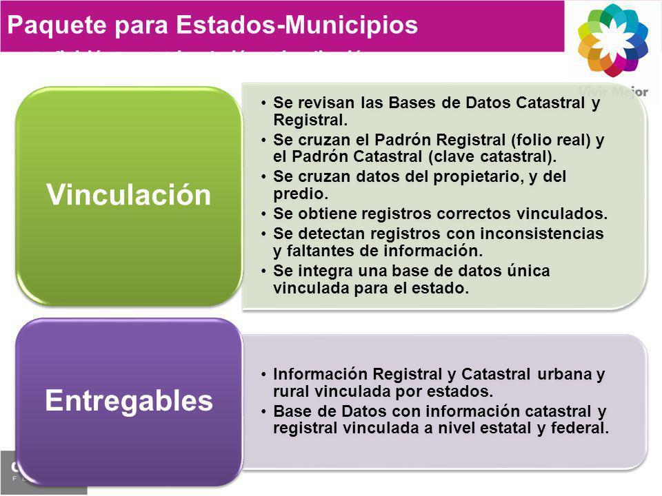 Se revisan las Bases de Datos Catastral y Registral. Se cruzan el Padrón Registral (folio real) y el Padrón Catastral (clave catastral). Se cruzan dat