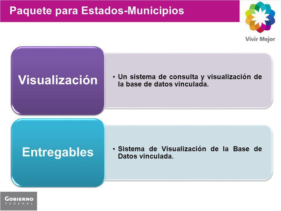Un sistema de consulta y visualización de la base de datos vinculada.