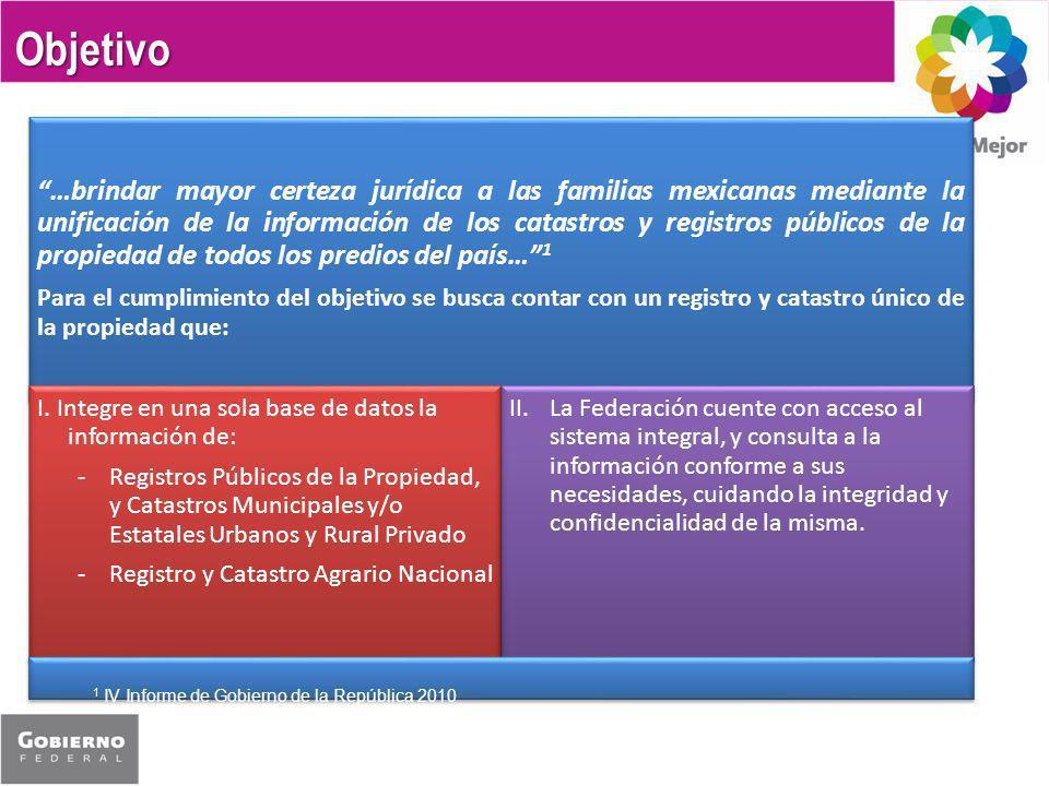 Objetivo …brindar mayor certeza jurídica a las familias mexicanas mediante la unificación de la información de los catastros y registros públicos de l