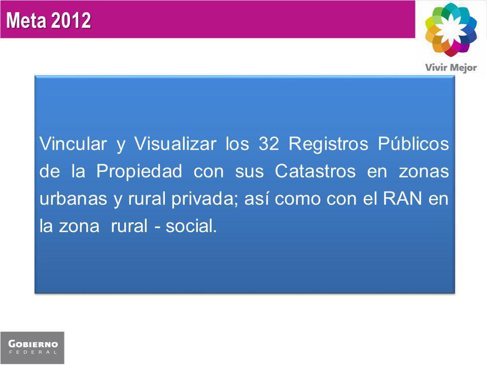 Meta 2012 Vincular y Visualizar los 32 Registros Públicos de la Propiedad con sus Catastros en zonas urbanas y rural privada; así como con el RAN en la zona rural - social.