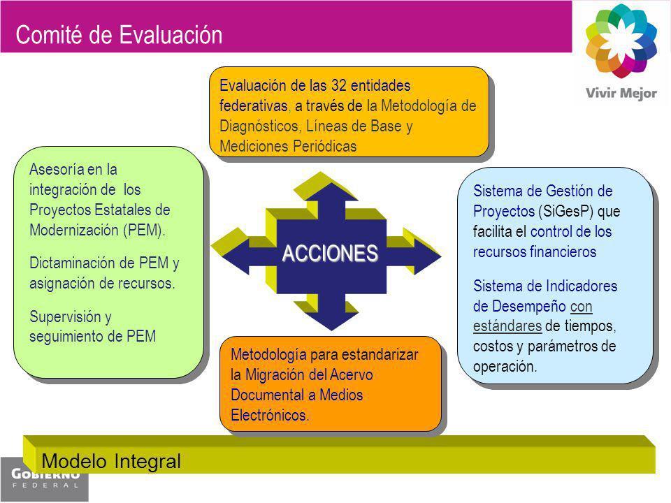 ACCIONES Modelo Integral Asesoría en la integración de los Proyectos Estatales de Modernización (PEM). Dictaminación de PEM y asignación de recursos.