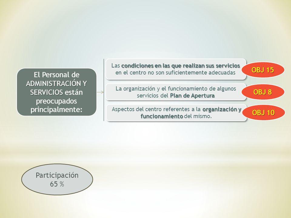 ADMINISTRACIÓN Y SERVICIOS El Personal de ADMINISTRACIÓN Y SERVICIOS están preocupados principalmente: condiciones en las que realizan sus servicios L