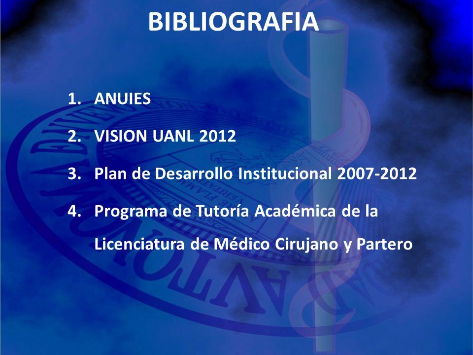 BIBLIOGRAFIA 1.ANUIES 2.VISION UANL 2012 3.Plan de Desarrollo Institucional 2007-2012 4.Programa de Tutoría Académica de la Licenciatura de Médico Cir