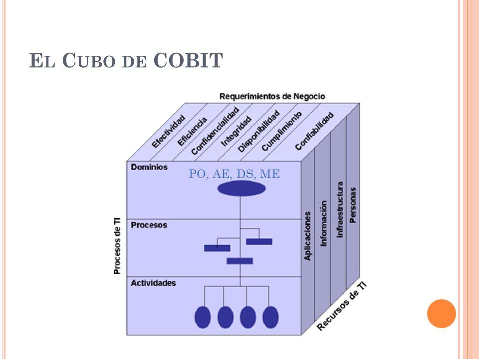 E L C UBO DE COBIT PO, AE, DS, ME