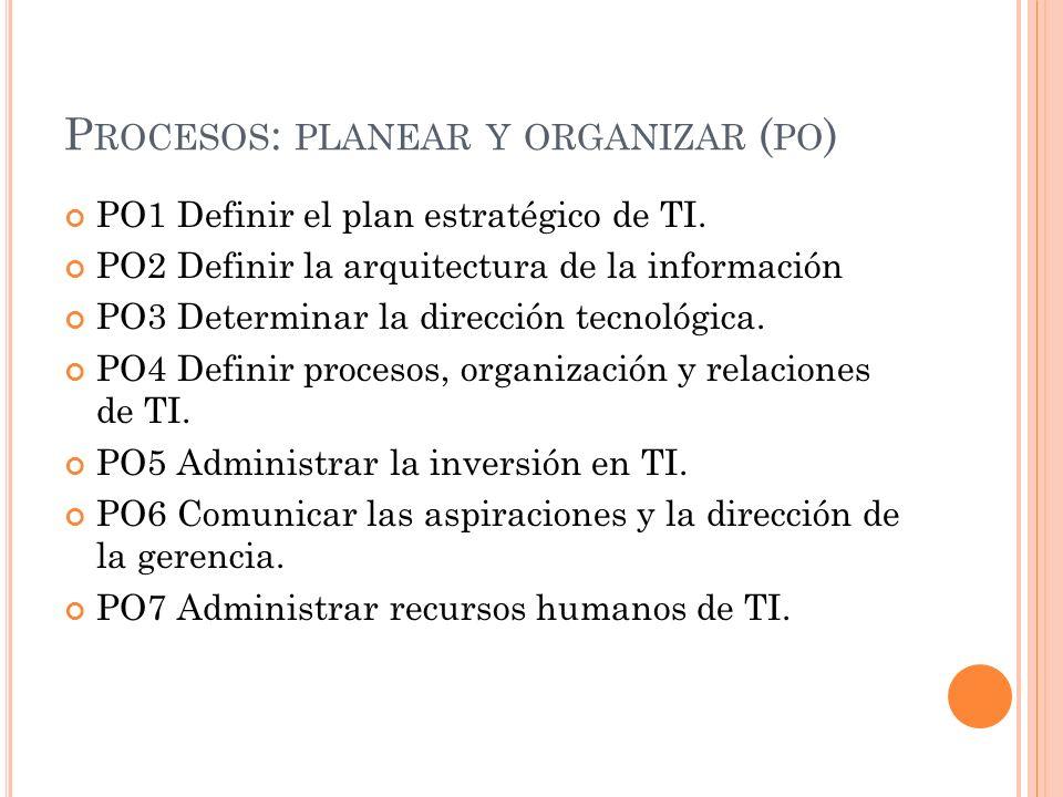 P ROCESOS : PLANEAR Y ORGANIZAR ( PO ) PO1 Definir el plan estratégico de TI. PO2 Definir la arquitectura de la información PO3 Determinar la direcció