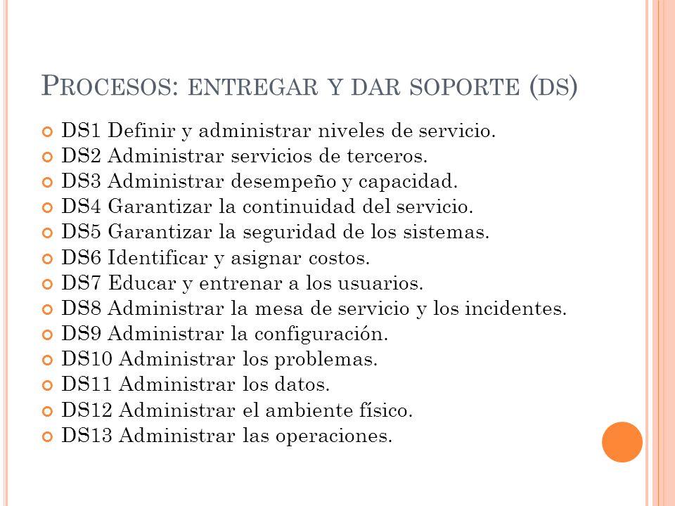 P ROCESOS : ENTREGAR Y DAR SOPORTE ( DS ) DS1 Definir y administrar niveles de servicio. DS2 Administrar servicios de terceros. DS3 Administrar desemp