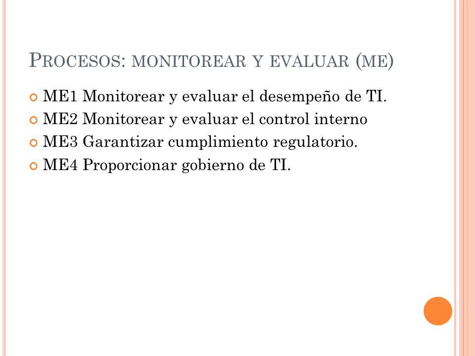 P ROCESOS : MONITOREAR Y EVALUAR ( ME ) ME1 Monitorear y evaluar el desempeño de TI. ME2 Monitorear y evaluar el control interno ME3 Garantizar cumpli