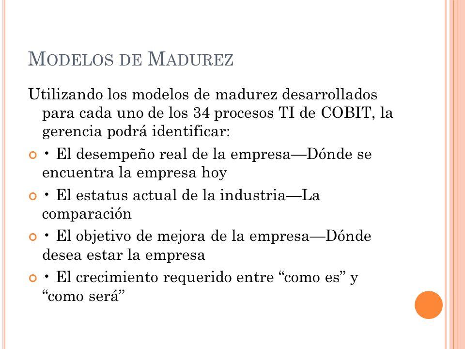M ODELOS DE M ADUREZ Utilizando los modelos de madurez desarrollados para cada uno de los 34 procesos TI de COBIT, la gerencia podrá identificar: El d