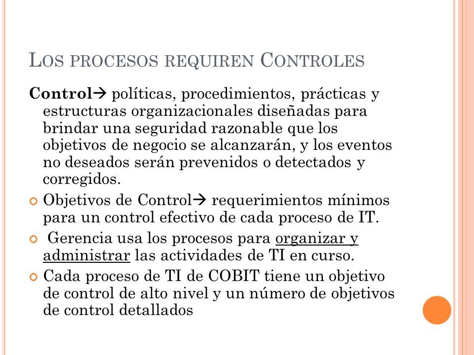 L OS PROCESOS REQUIREN C ONTROLES Control políticas, procedimientos, prácticas y estructuras organizacionales diseñadas para brindar una seguridad raz