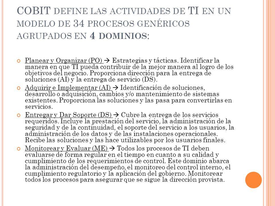 COBIT DEFINE LAS ACTIVIDADES DE TI EN UN MODELO DE 34 PROCESOS GENÉRICOS AGRUPADOS EN 4 DOMINIOS : Planear y Organizar (PO) Estrategias y tácticas. Id