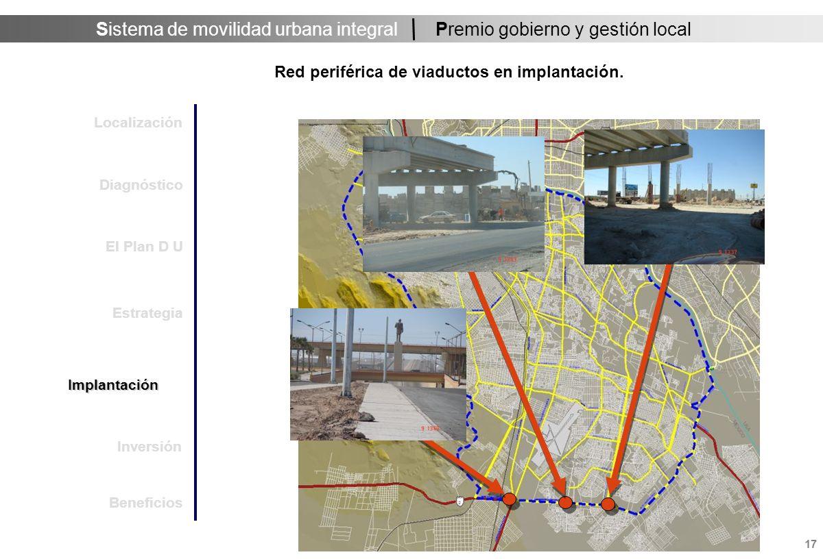 Sistema de movilidad urbana integral 18 Premio gobierno y gestión local Localización Estrategia Implantación Inversión Diagnóstico El Plan D U Red periférica de viaductos en implantación.