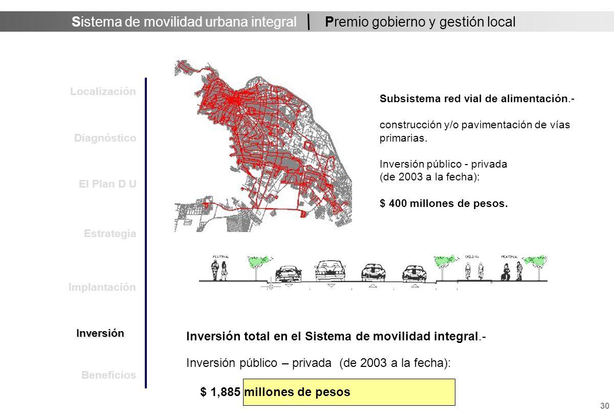 Sistema de movilidad urbana integral 31 Premio gobierno y gestión local Institucionalización.- Planeación - gestión - administración - ejecución.