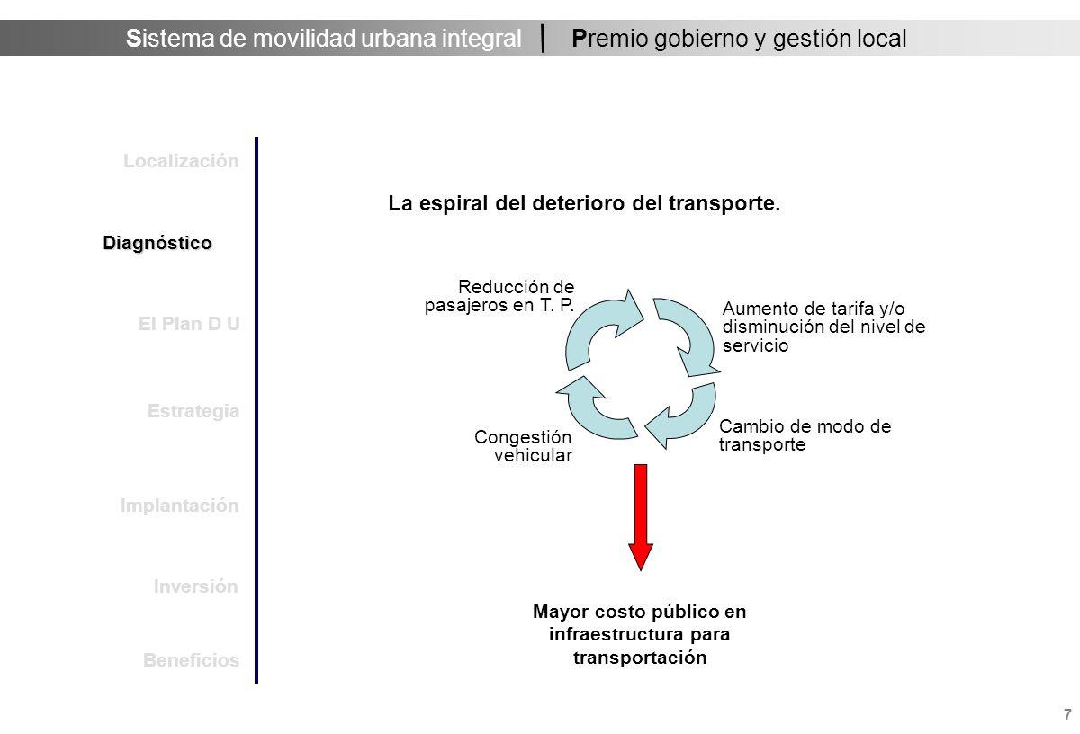 Sistema de movilidad urbana integral 8 Premio gobierno y gestión local P LAN DE D ESARROLLO U RBANO 1995 - 2003 Creación de infraestructura dirigida a la comunicación terrestre.