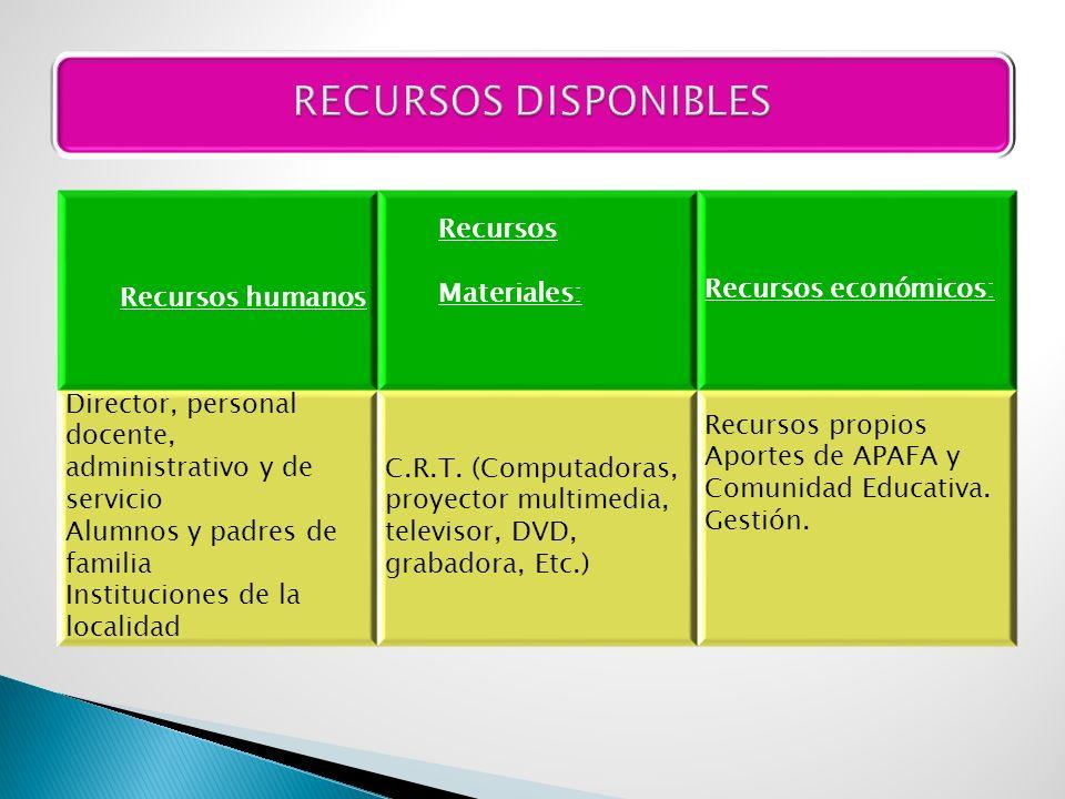 Recursos humanos Recursos Materiales: Recursos económicos: Director, personal docente, administrativo y de servicio Alumnos y padres de familia Instit