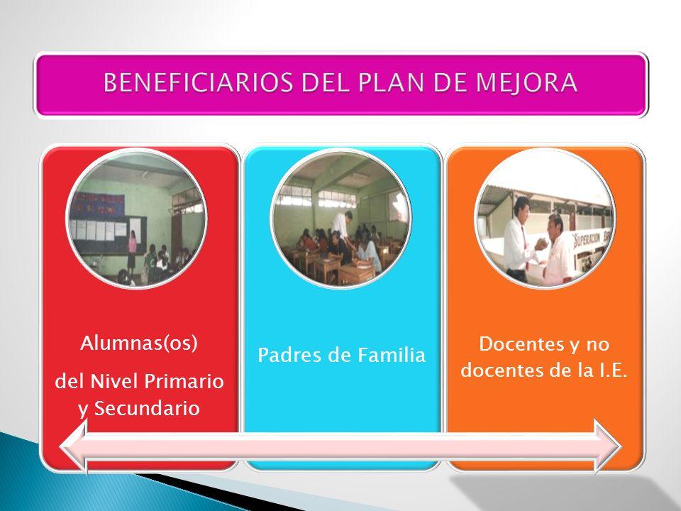 Alumnas(os) del Nivel Primario y Secundario Padres de Familia Docentes y no docentes de la I.E.