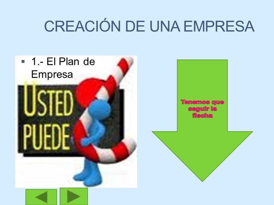 1.1.- Definición del proyecto 2.- Tramites de Constitución 2.- tramites de puesta en marcha 1.2.- plan jurídico formal 1.3.- Plan operativo 1.4.-Plan