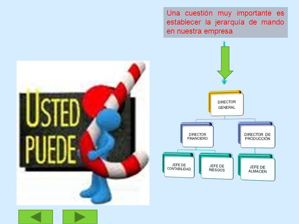 1.- El Plan de Empresa CREACIÓN DE UNA EMPRESA