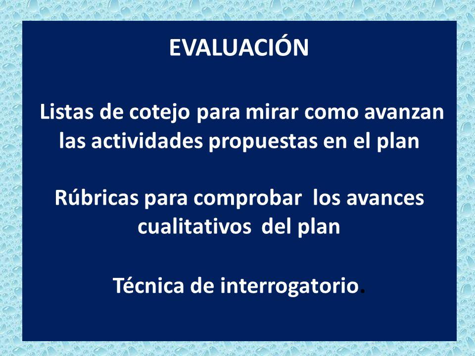 EVALUACIÓN Listas de cotejo para mirar como avanzan las actividades propuestas en el plan Rúbricas para comprobar los avances cualitativos del plan Té