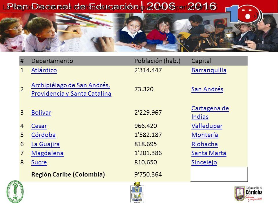 #DepartamentoPoblación (hab.)Capital 1Atlántico2'314.447Barranquilla 2 Archipiélago de San Andrés, Providencia y Santa Catalina 73.320San Andrés 3Bolí