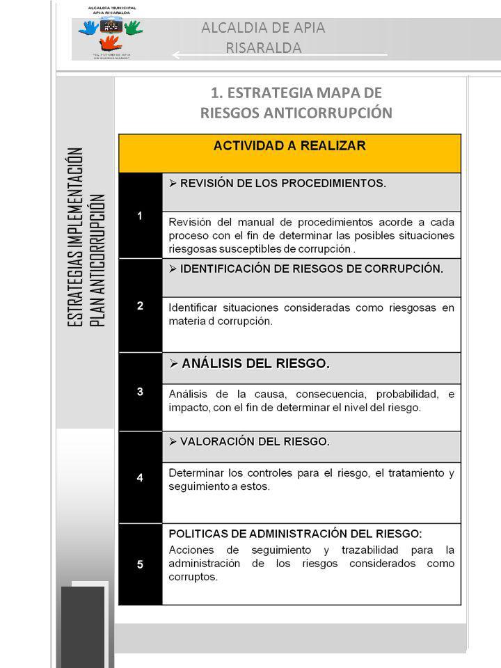 ALCALDIA DE APIA RISARALDA ESTRATEGIAS IMPLEMENTACIÓN PLAN ANTICORRUPCIÓN 1. ESTRATEGIA MAPA DE RIESGOS ANTICORRUPCIÓN