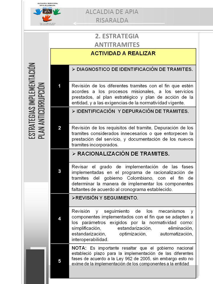 ALCALDIA DE APIA RISARALDA ESTRATEGIAS IMPLEMENTACIÓN PLAN ANTICORRUPCIÓN 2. ESTRATEGIA ANTITRAMITES