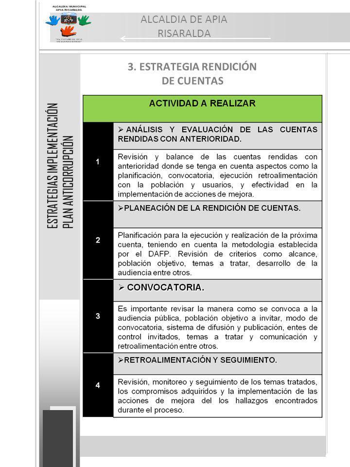 ALCALDIA DE APIA RISARALDA ESTRATEGIAS IMPLEMENTACIÓN PLAN ANTICORRUPCIÓN 3. ESTRATEGIA RENDICIÓN DE CUENTAS