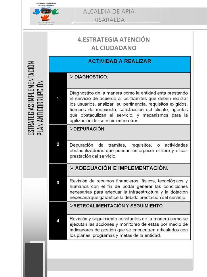 ALCALDIA DE APIA RISARALDA ESTRATEGIAS IMPLEMENTACIÓN PLAN ANTICORRUPCIÓN 4.ESTRATEGIA ATENCIÓN AL CIUDADANO