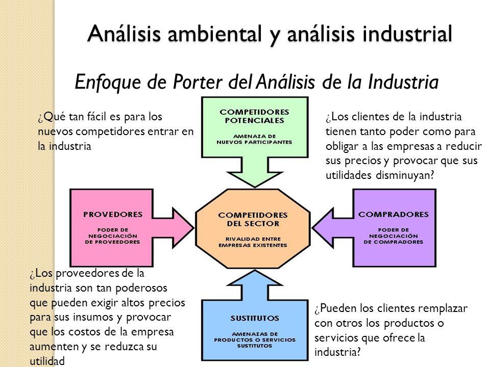 © 2009 Pearson Educación, Inc. Publicado como Prentice Hall.5–27 Análisis ambiental y análisis industrial Enfoque de Porter del Análisis de la Industr
