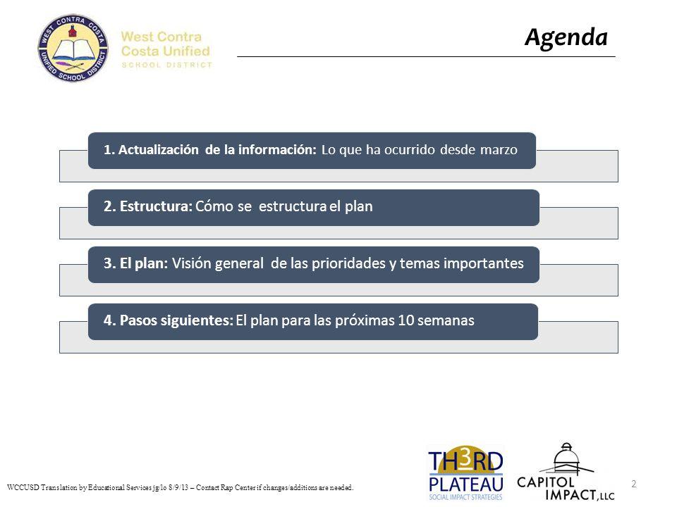 13 ActualizaciónEstructuraEl planPróximos pasos El plan Ejemplos de tácticas: Objetivo Énfasis adicional a las clases de pre-kinder a 3 er grado TácticaTiempo límiteImplicaciones presupuestales Nivel de prioridad Inculcar a los padres la importancia de exponer tempranamente a los niños a la lectura y al vocabulario 2014-2015VariableBajo Extensión del día escolar para los alumnos de kindergarten 2015-2016SubstancialAlto