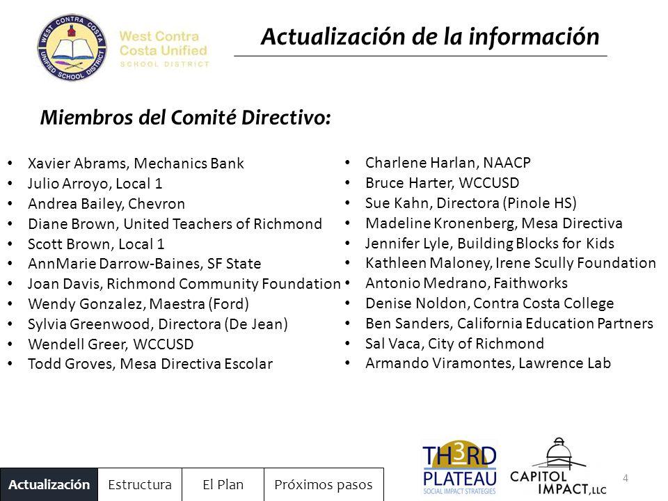 5 ActualizaciónEstructuraEl planPróximos pasos Actualización de la información Esquematizando: Esquema inicial Encuentro del comité directivo Primer bosquejo (Hoy)