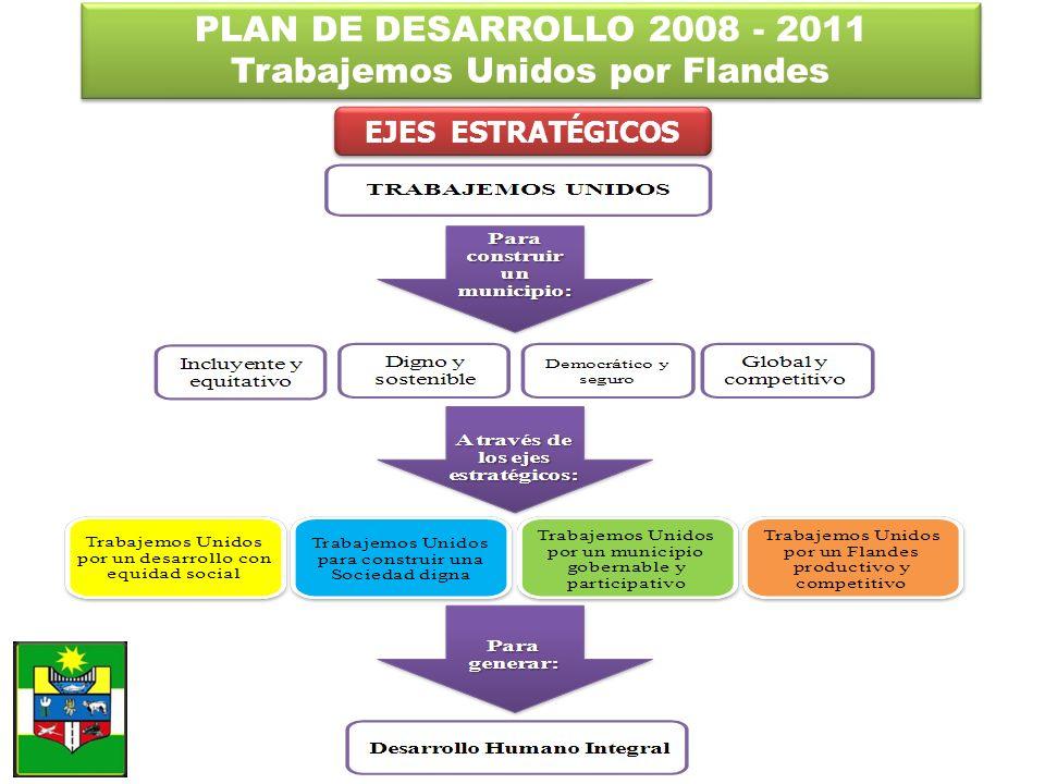 EJES ESTRATÉGICOS PLAN DE DESARROLLO 2008 - 2011 Trabajemos Unidos por Flandes PLAN DE DESARROLLO 2008 - 2011 Trabajemos Unidos por Flandes