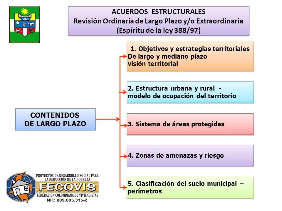 ACUERDOS ESTRUCTURALES Revisión Ordinaria de Largo Plazo y/o Extraordinaria (Espíritu de la ley 388/97) ACUERDOS ESTRUCTURALES Revisión Ordinaria de L