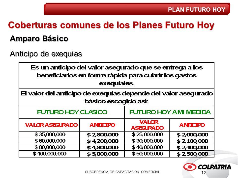 Amparo Básico Anticipo de exequias Coberturas comunes de los Planes Futuro Hoy SUBGERENCIA DE CAPACITACION COMERCIAL PLAN FUTURO HOY 12